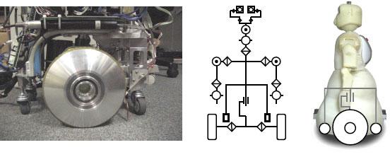 動的に補助輪を切り替えられる同軸2輪倒立振子移動機構
